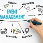 Fast Growing Event Management Industry