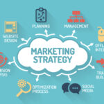 Picking the Best Market Research Strategy For You